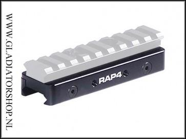 Rap4 21mm tactical weaver mount