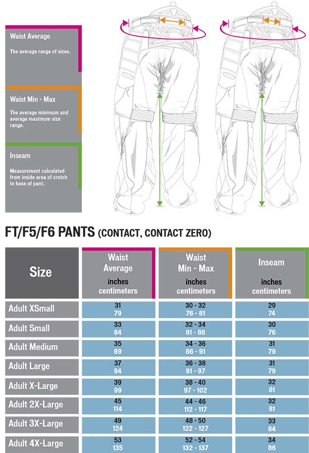 Empire contact (zero) pants  size chart matentabel